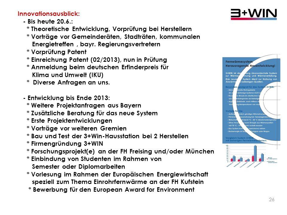Innovationsausblick: - Bis heute 20. 6. :