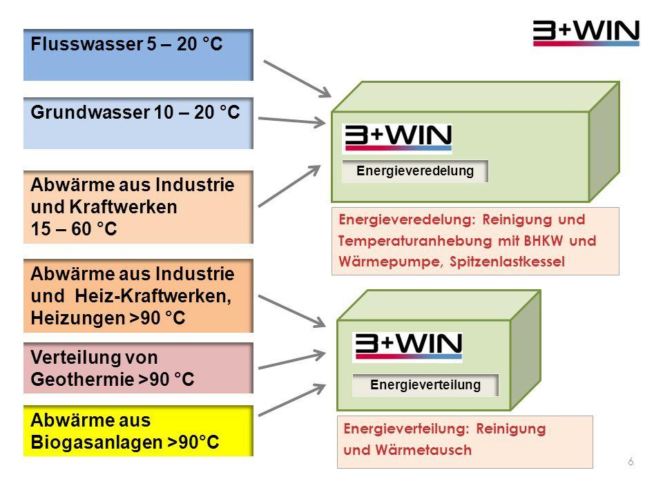 Abwärme aus Industrie und Kraftwerken 15 – 60 °C