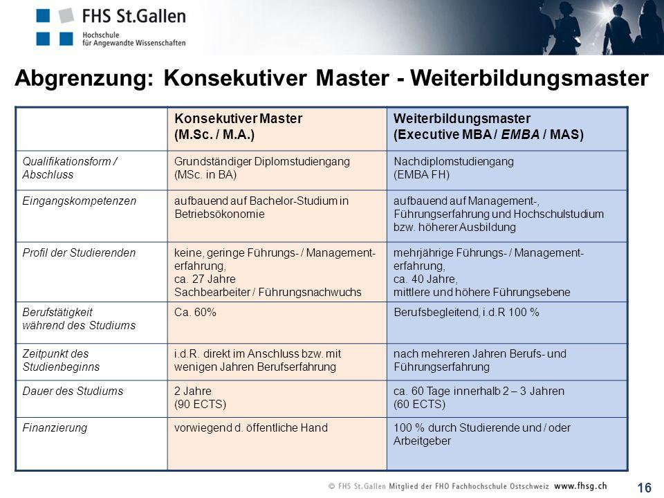 Abgrenzung: Konsekutiver Master - Weiterbildungsmaster