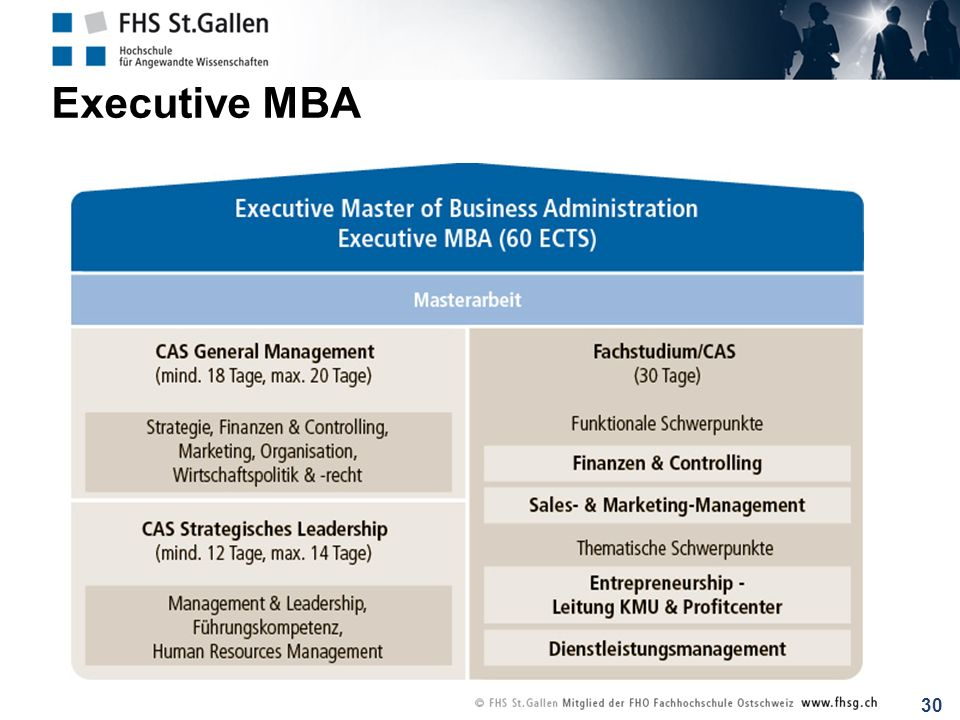 Executive MBA Berufsbegleitendes, 60 tägiges Nachdiplomstudium