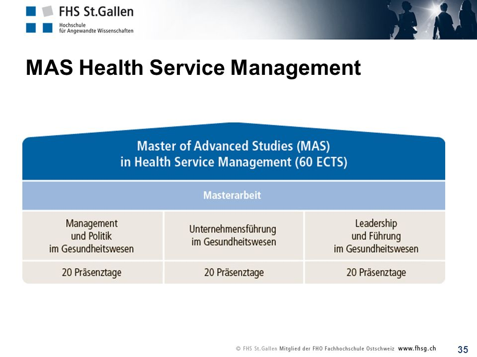 MAS Health Service Management