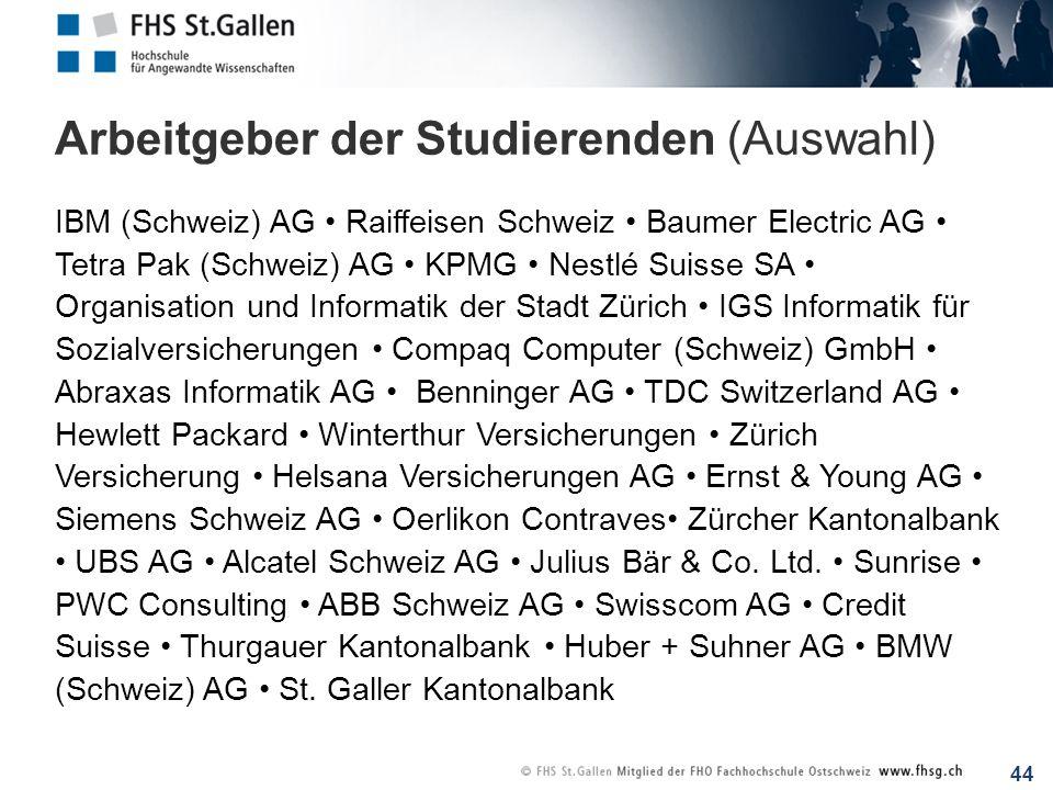 Arbeitgeber der Studierenden (Auswahl)