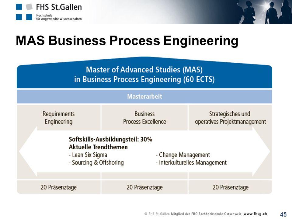 MAS Business Process Engineering