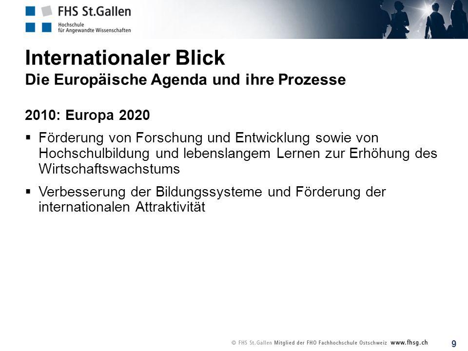 Internationaler Blick Die Europäische Agenda und ihre Prozesse