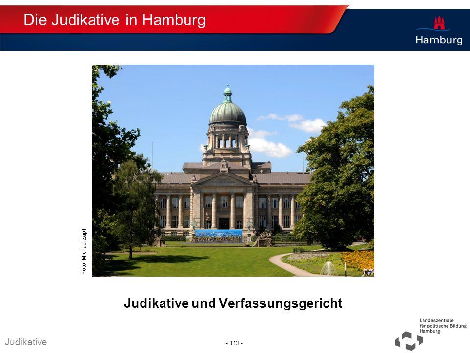 Judikative und Verfassungsgericht