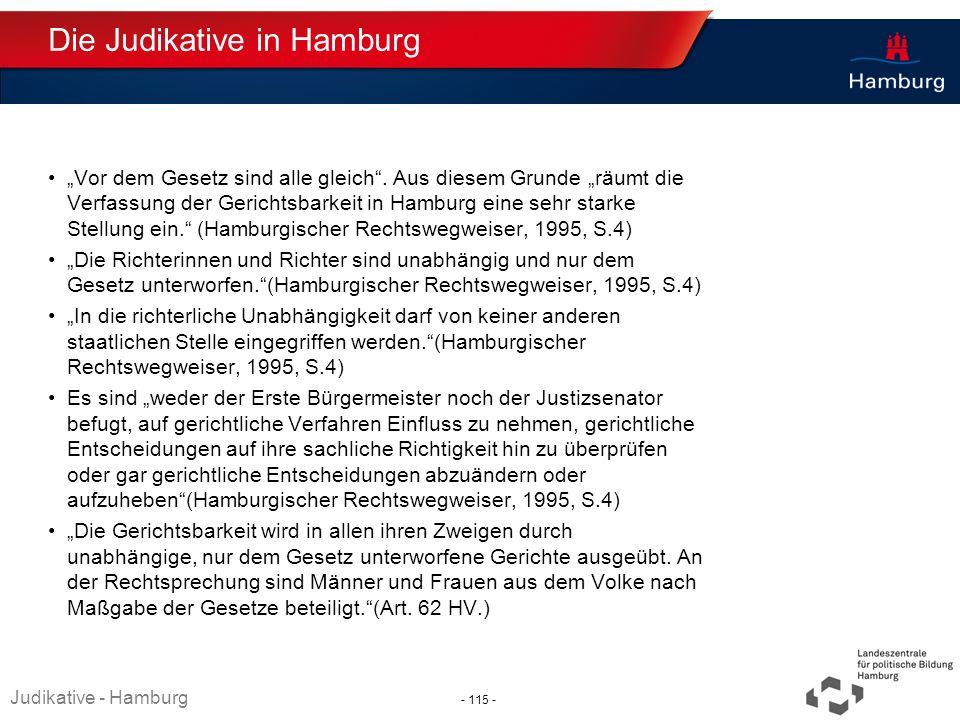 Die Judikative in Hamburg