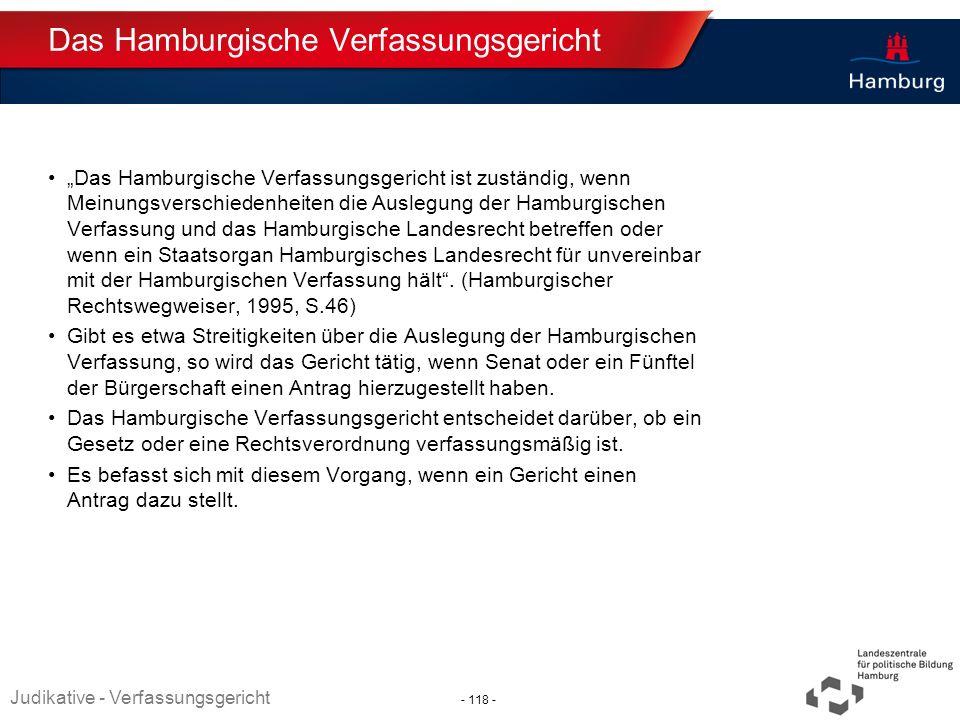 Das Hamburgische Verfassungsgericht