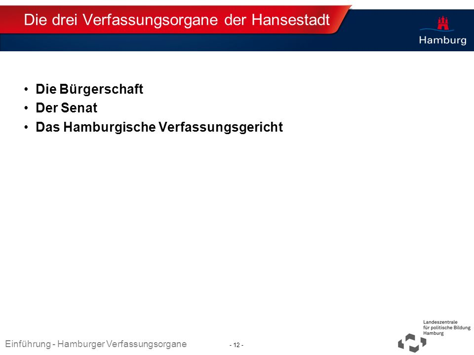 Die drei Verfassungsorgane der Hansestadt