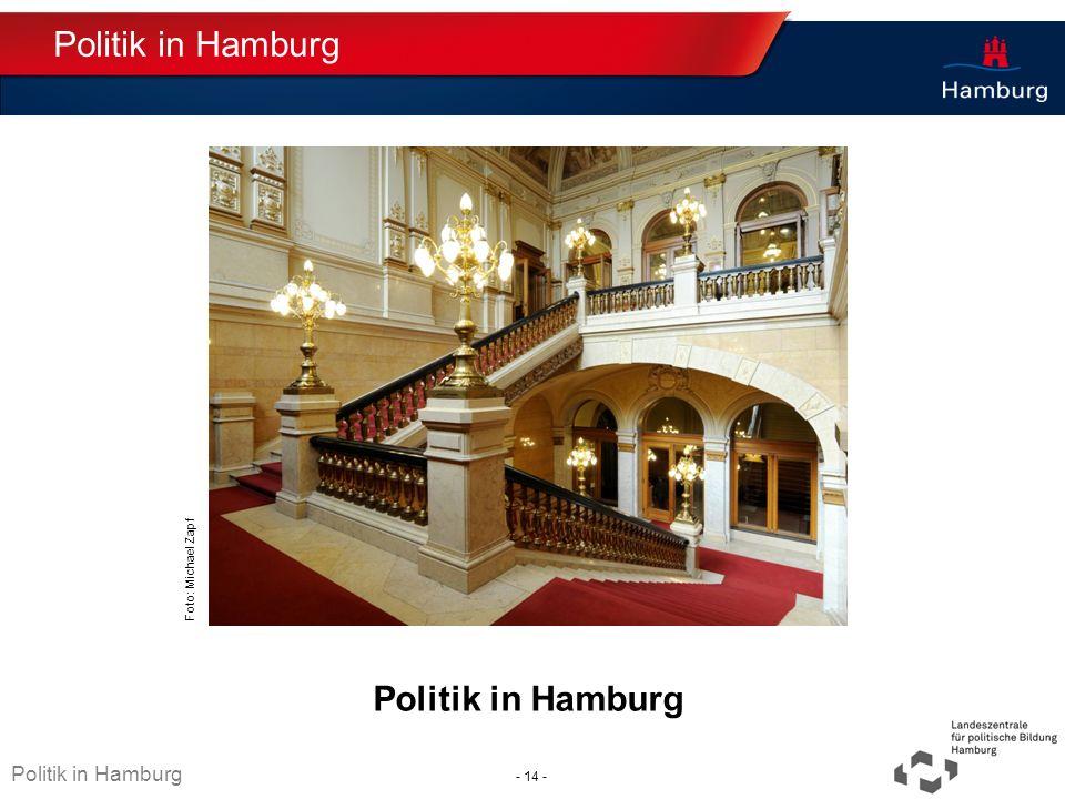 Politik in Hamburg Politik in Hamburg Politik in Hamburg