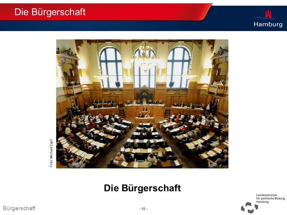 Die Bürgerschaft Die Bürgerschaft Bürgerschaft Thema TT.MM.JJJJ - 15 -