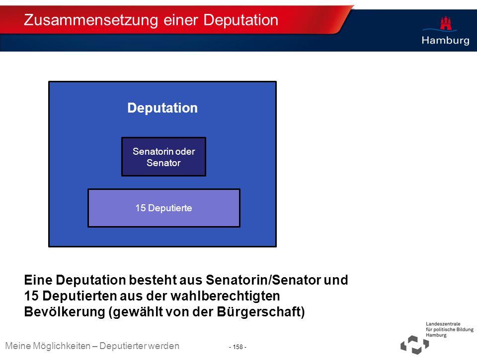 Zusammensetzung einer Deputation