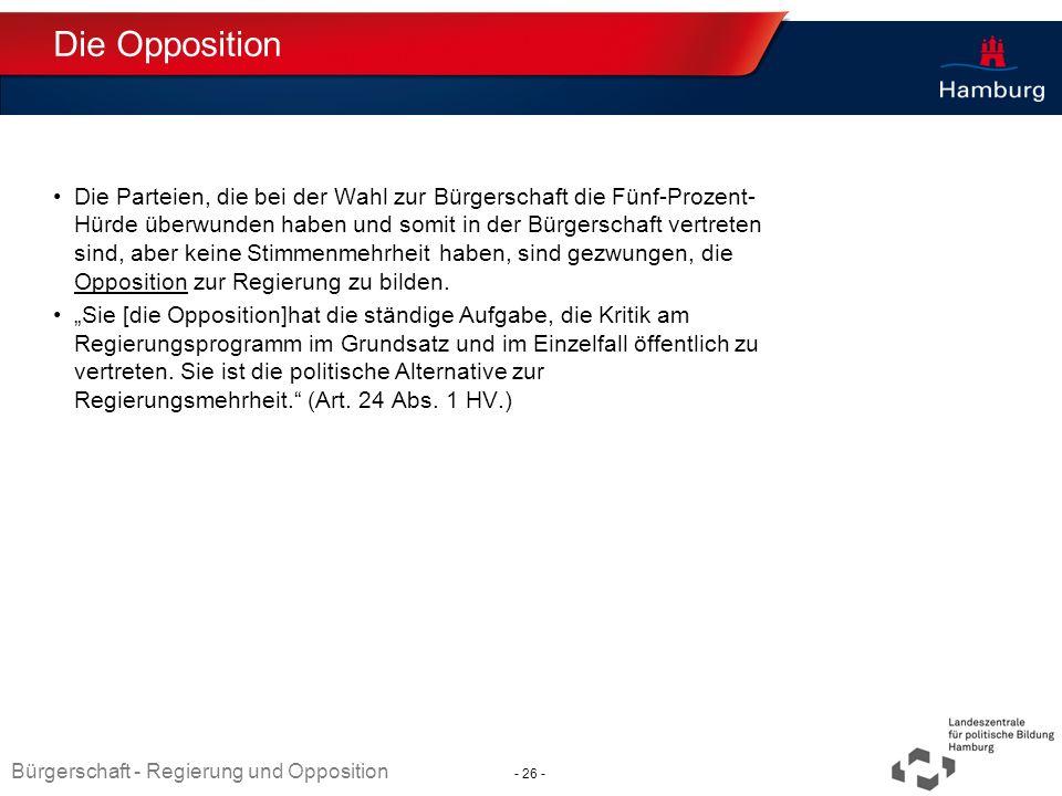 Die Opposition