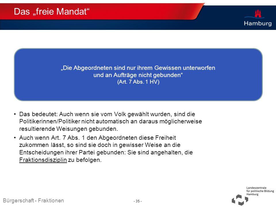 """Das """"freie Mandat"""