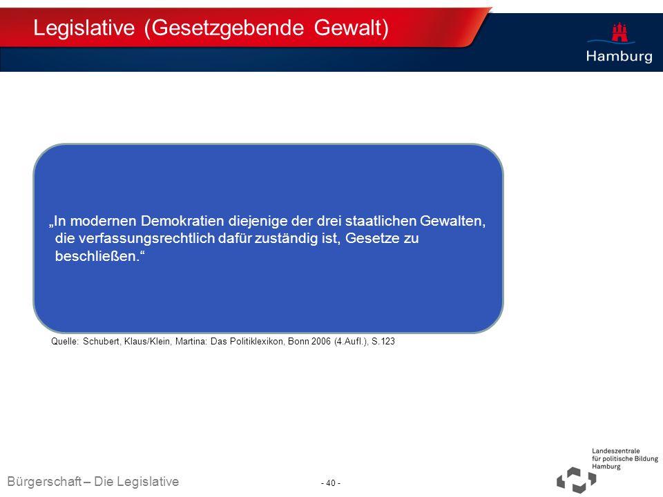 Legislative (Gesetzgebende Gewalt)