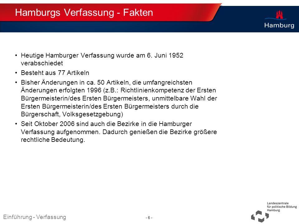 Hamburgs Verfassung - Fakten