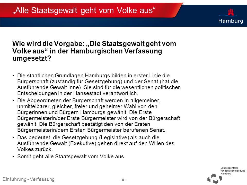 """""""Alle Staatsgewalt geht vom Volke aus"""