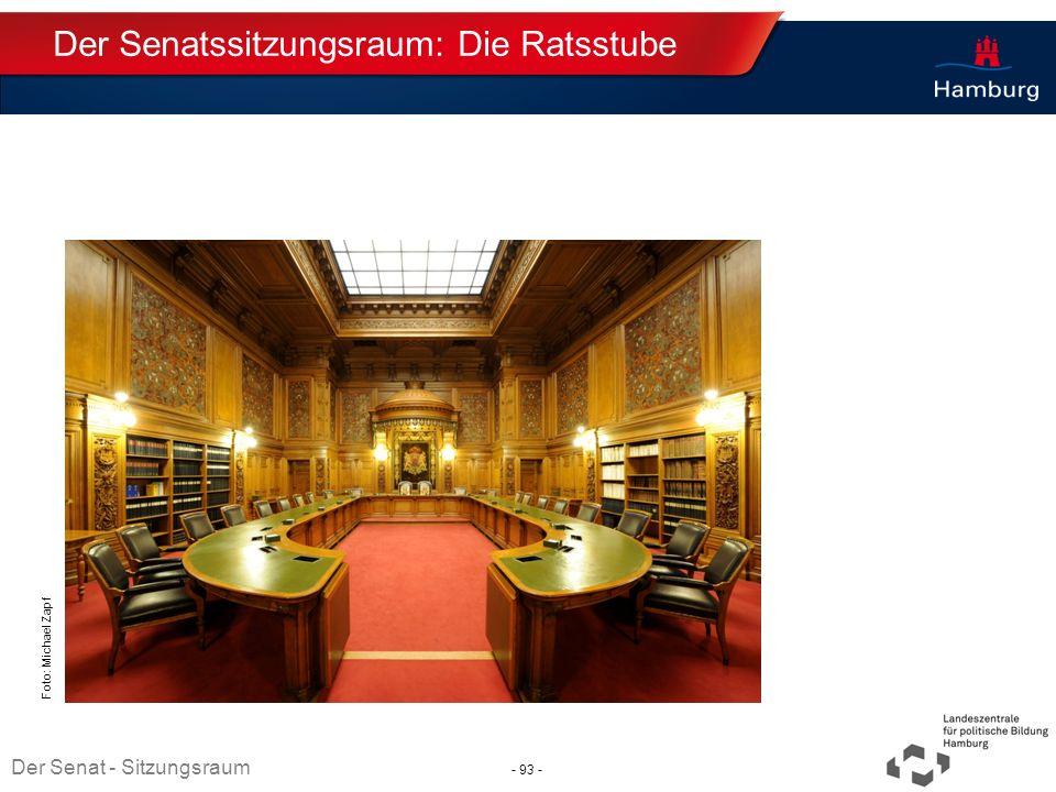 Der Senatssitzungsraum: Die Ratsstube