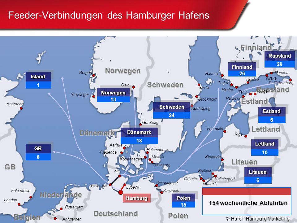 Feeder-Verbindungen des Hamburger Hafens