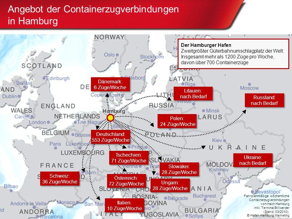 Angebot der Containerzugverbindungen in Hamburg