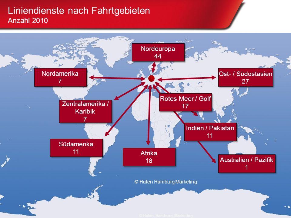 Liniendienste nach Fahrtgebieten Anzahl 2010