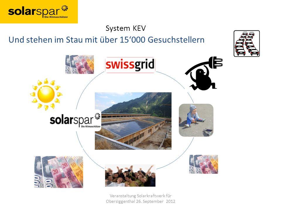 Veranstaltung Solarkraftwerk für Obersiggenthal 26. September 2012