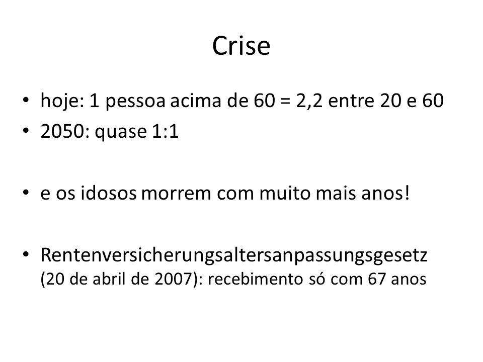Crise hoje: 1 pessoa acima de 60 = 2,2 entre 20 e 60 2050: quase 1:1