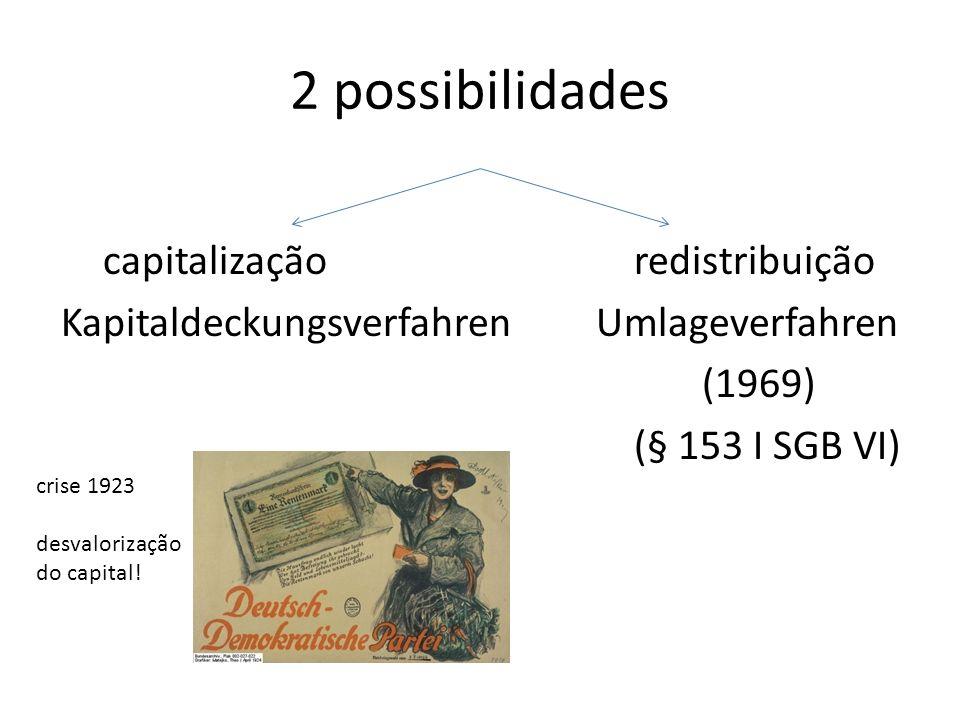 2 possibilidades capitalização redistribuição Kapitaldeckungsverfahren Umlageverfahren (1969) (§ 153 I SGB VI)