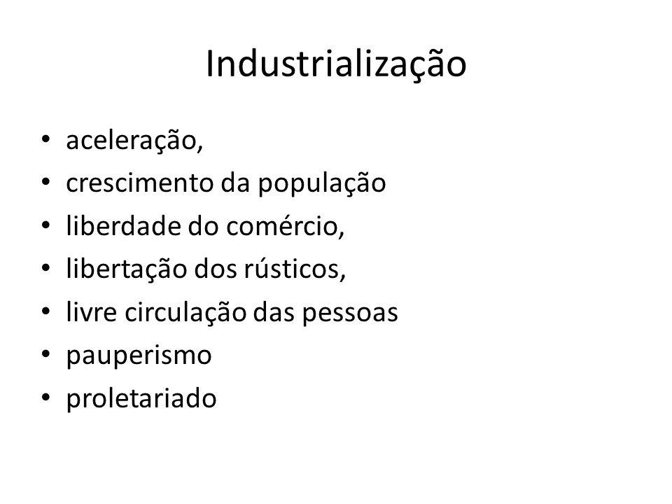 Industrialização aceleração, crescimento da população