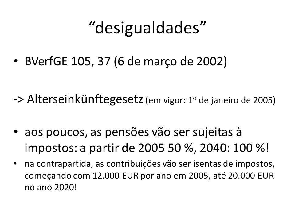 desigualdades BVerfGE 105, 37 (6 de março de 2002)