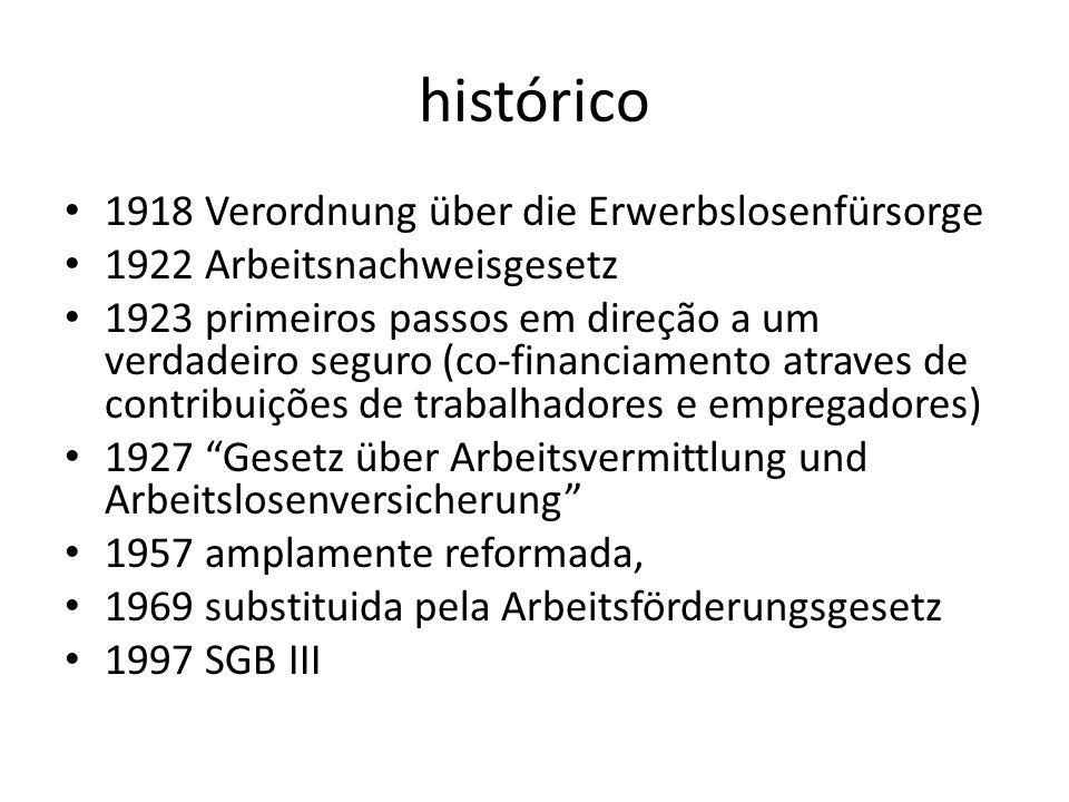 histórico 1918 Verordnung über die Erwerbslosenfürsorge