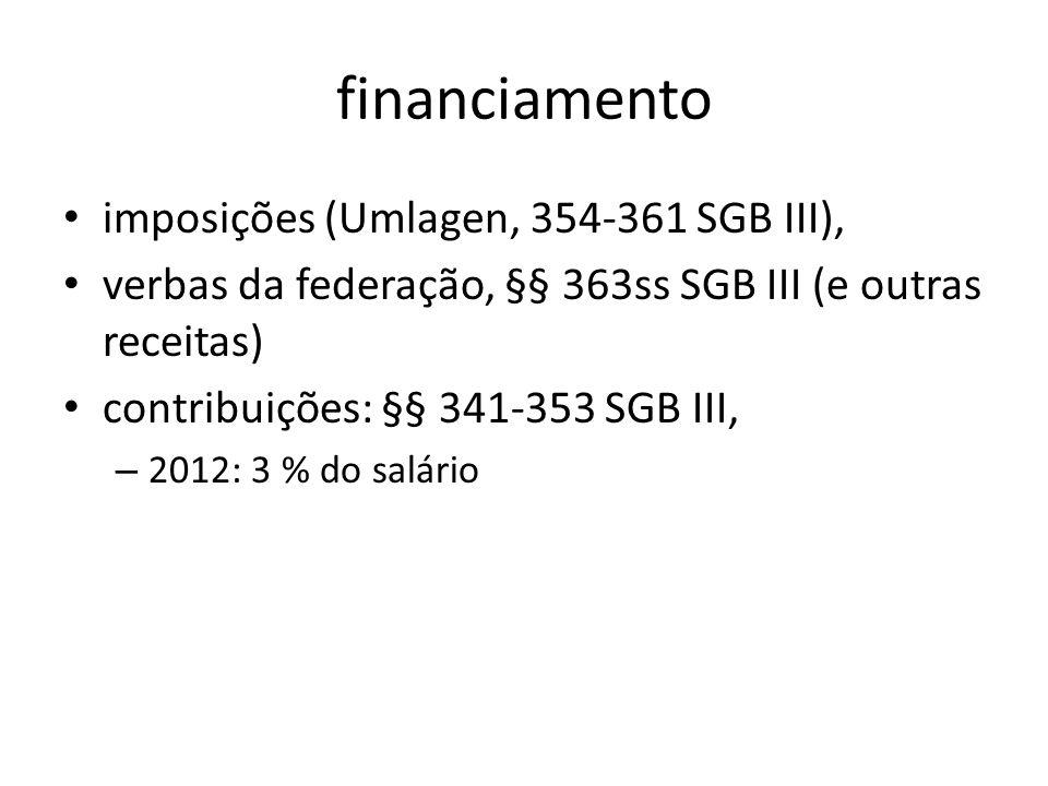 financiamento imposições (Umlagen, 354-361 SGB III),