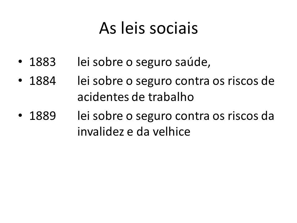 As leis sociais 1883 lei sobre o seguro saúde,