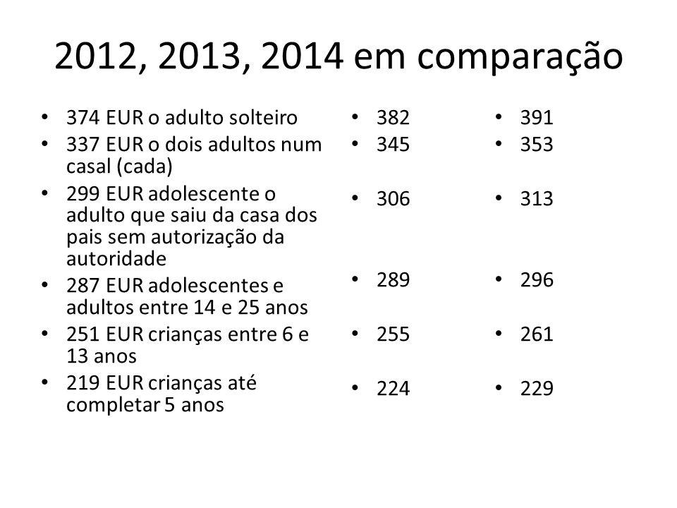 2012, 2013, 2014 em comparação 374 EUR o adulto solteiro