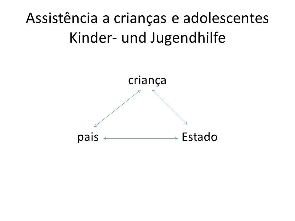 Assistência a crianças e adolescentes Kinder- und Jugendhilfe
