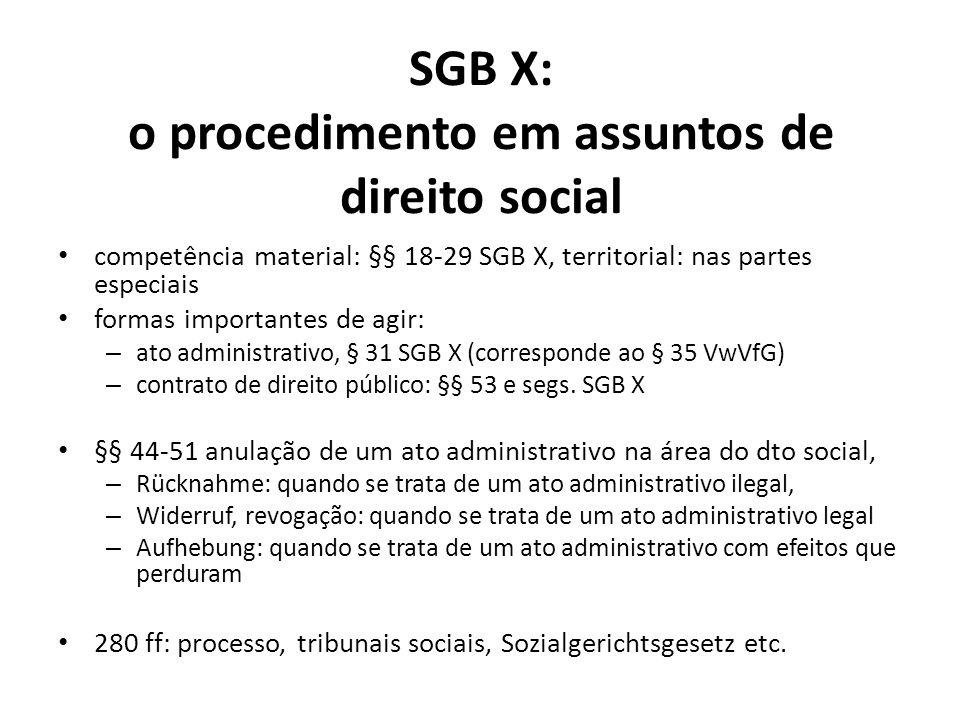 SGB X: o procedimento em assuntos de direito social