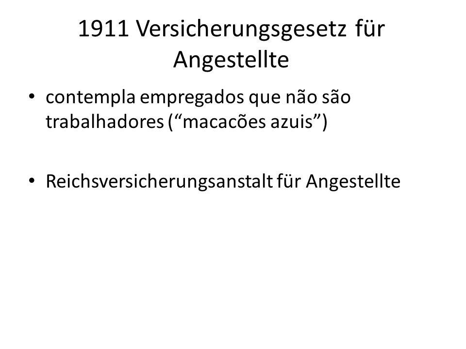 1911 Versicherungsgesetz für Angestellte