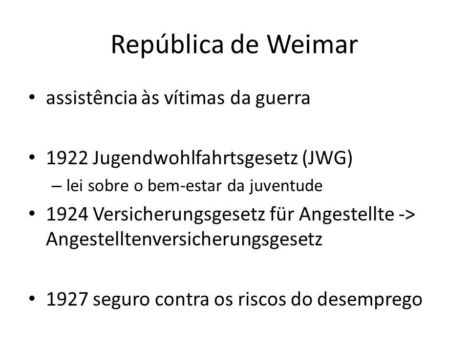 República de Weimar assistência às vítimas da guerra