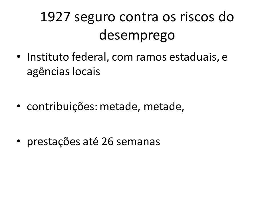 1927 seguro contra os riscos do desemprego
