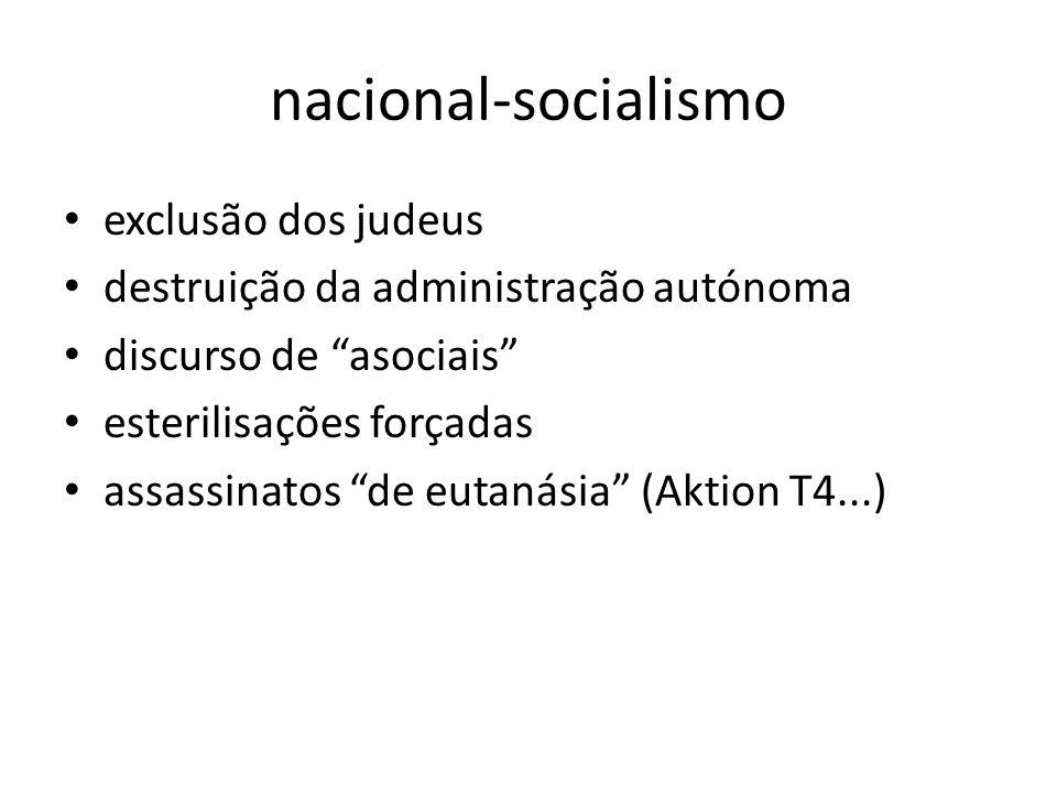 nacional-socialismo exclusão dos judeus