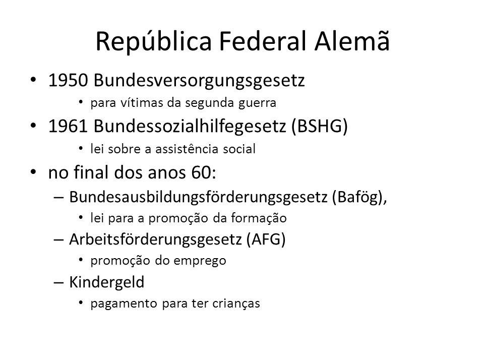 República Federal Alemã