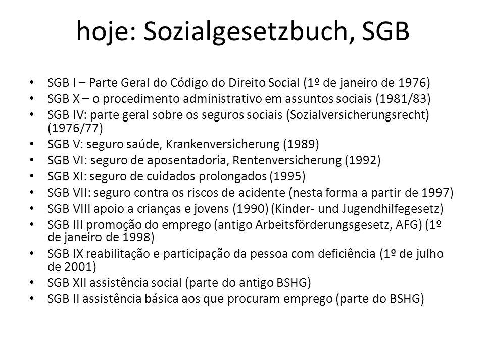 hoje: Sozialgesetzbuch, SGB