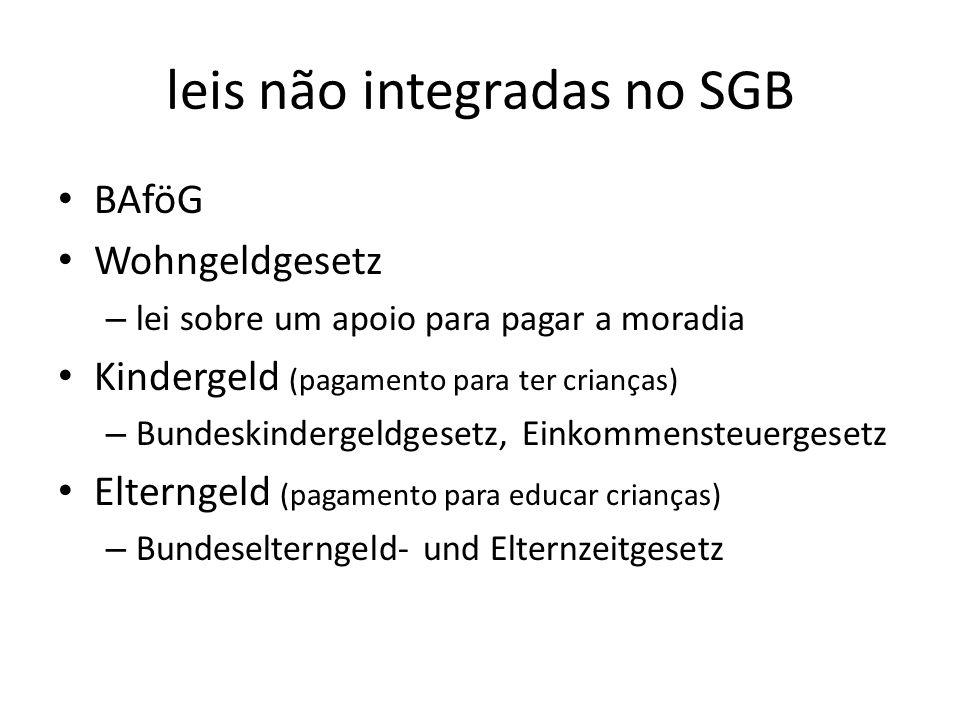 leis não integradas no SGB