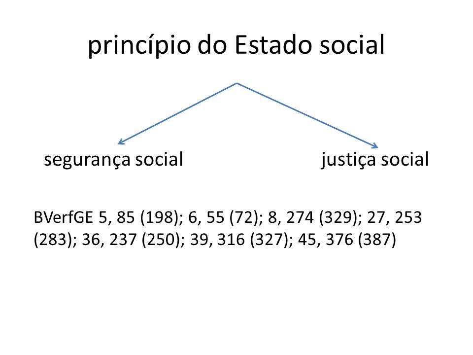 princípio do Estado social