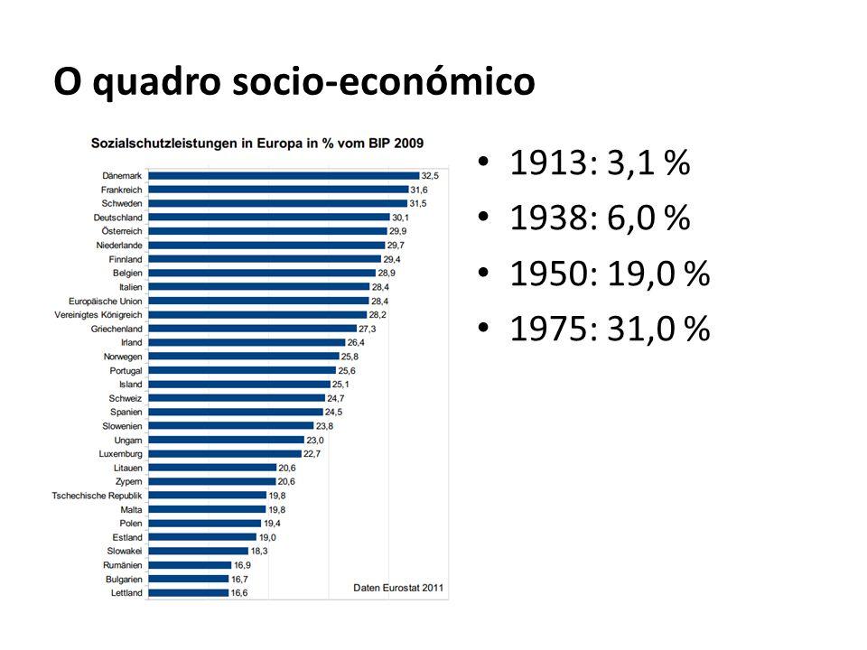 O quadro socio-económico