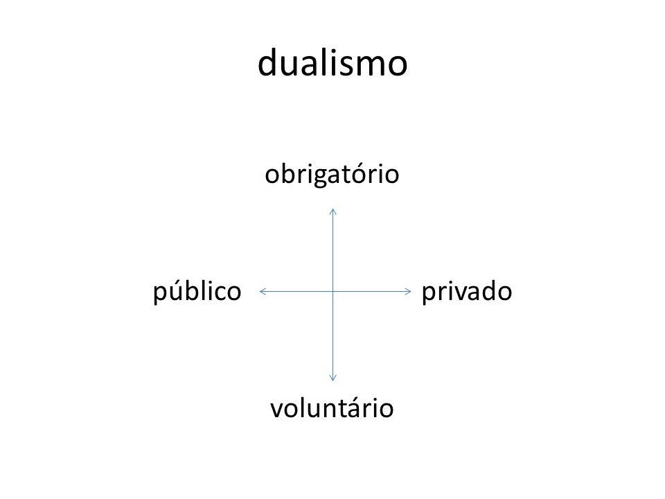 obrigatório público privado voluntário
