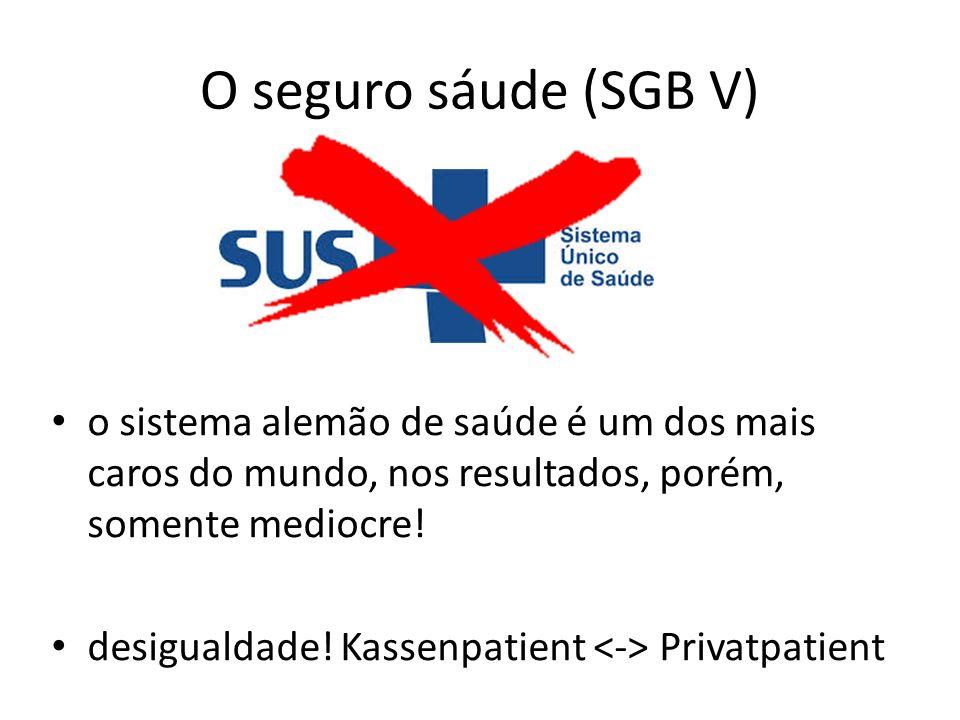 O seguro sáude (SGB V) o sistema alemão de saúde é um dos mais caros do mundo, nos resultados, porém, somente mediocre!