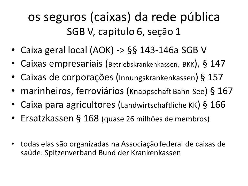 os seguros (caixas) da rede pública SGB V, capitulo 6, seção 1