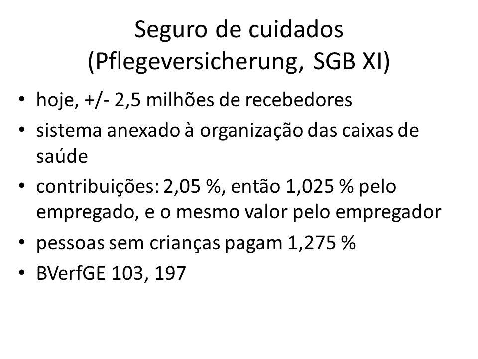 Seguro de cuidados (Pflegeversicherung, SGB XI)