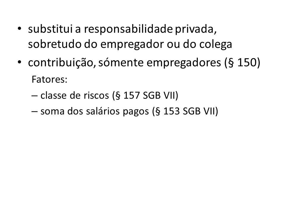 contribuição, sómente empregadores (§ 150)