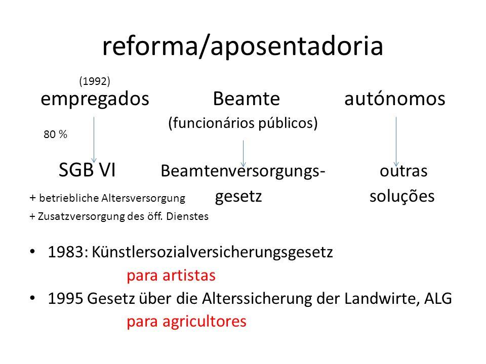 reforma/aposentadoria